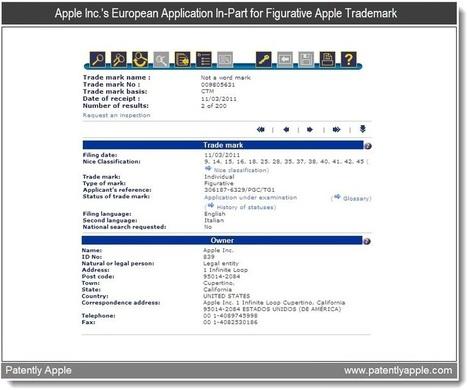 Apple récupère officiellement le logo de Apple Corps Ltd., la société des Beatles | UnSimpleClic | Badjack | Scoop.it