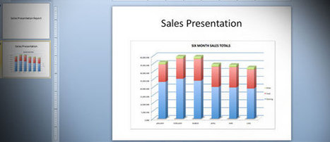 Giving a Sales Presentation | PowerPoint Presentation | Sales Presentation | PowerPoint Presentation | Scoop.it