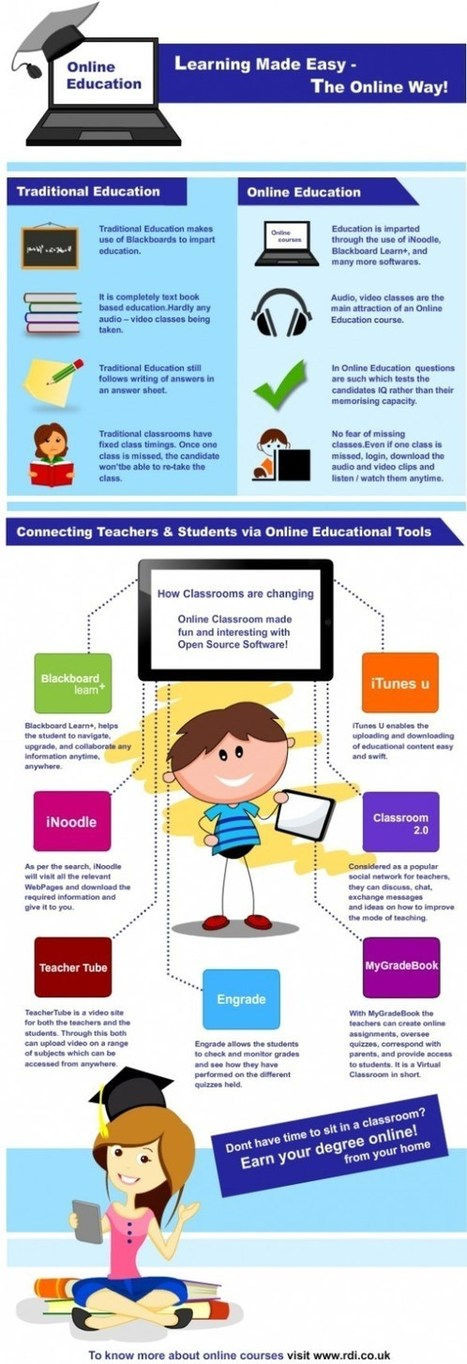 A simple but clear infographics about education and ICTs | E-Learning Methodology | Scoop.it