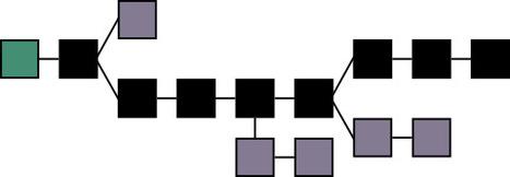 On a testé Onename : une identité sur la blockchain | EDM en BTS SIO mais pas que... | Scoop.it