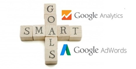 Optimize your AdWords Account using Smart Goals | Digital Marketing | Scoop.it