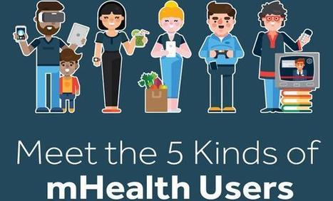 mHealth Monitor : meet the 5 kinds of mHealth Users | mHealth- Advances, Knowledge and Patient Engagement | Scoop.it