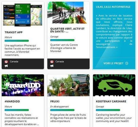 Relie Toits : Coopérer pour co-habiter | Collab... | Coopération, libre et innovation sociale ouverte | Scoop.it