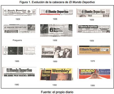 Las cabeceras de la prensa diaria como refuerzo de la identidad de marca en los periódicos deportivos españoles impresos y online | Belén PUEBLA MARTÍNEZ, Laura GONZÁLEZ DÍEZ, Pedro PÉREZ CUADRADO | Comunicación en la era digital | Scoop.it
