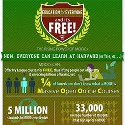 The Rising Power of MOOCs: Now, Everyone Can Learn at Harvard | Emerging Learning Technologies | Scoop.it
