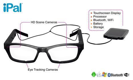 iPal, occhiali smart che impediscono gli attacchi di sonno - Wired | Entropia | Scoop.it