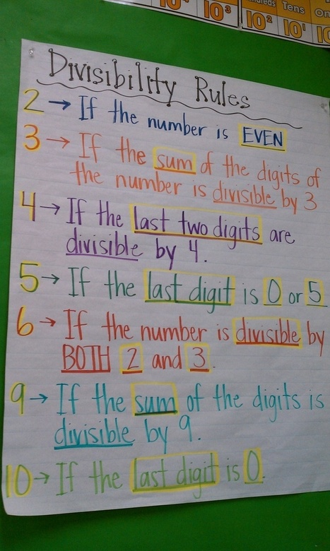 To Do in My Next Life   Fifth Grade Math: Numbers & Operations   Scoop.it