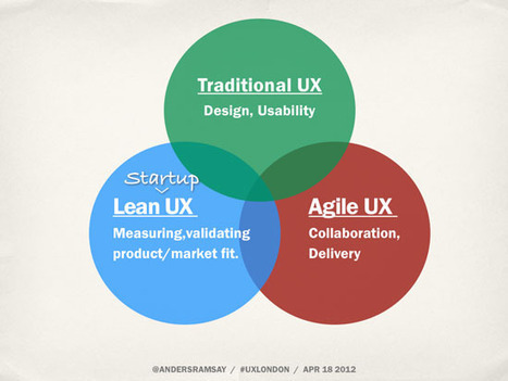 Agile UX vs Lean UX – How they're different and why it matters for UX designers - Anders Ramsay.com | Expertiential Design | Scoop.it