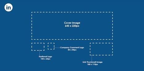 Guide Complet des dimensions des images des réseaux sociaux | Social media | Scoop.it