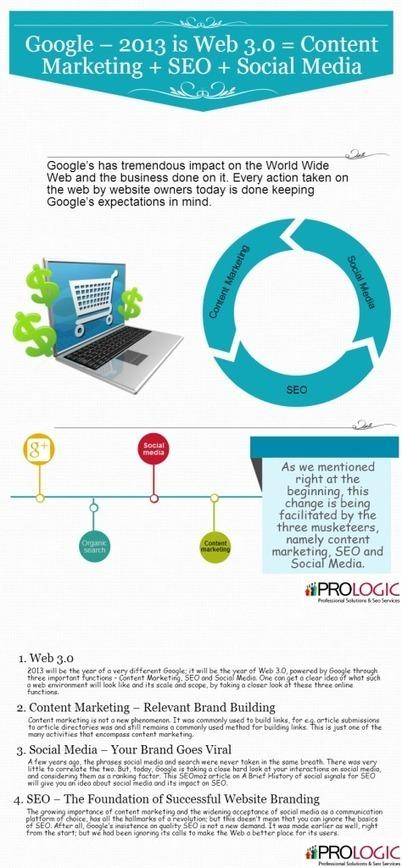Google – 2013 is Web 3.0 = Content Marketing + SEO + Social Media | Writer, Book Reviewer, Researcher, Sunday School Teacher | Scoop.it