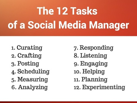 What's the Best Use of Your Time on Social Media? | MarketingHits | Scoop.it