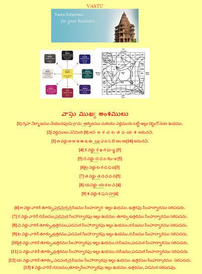 Vasthu in Telugu Online Telugu Vasthu Services-Telugu Astrology   Poojalu & Homalu   Scoop.it