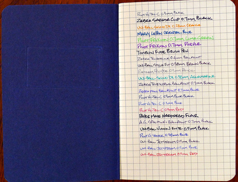 Kikkerland WritersBlok Notebook Review - The Pen Addict   stationery   Scoop.it