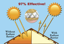 Radiant Barriers | Los Angeles Air Conditioning & HVAC Company, Heating Cooling LA | Scoop.it