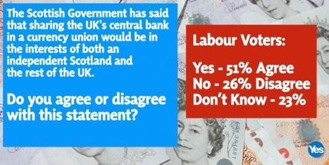 People agree with Scottish Government on currency union | Yes Scotland | Referendum 2014 | Scoop.it