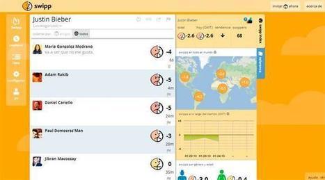 Swipp, ¿es posible saber lo que piensa todo el mundo sobre algo? | Redes Sociales ES | Scoop.it