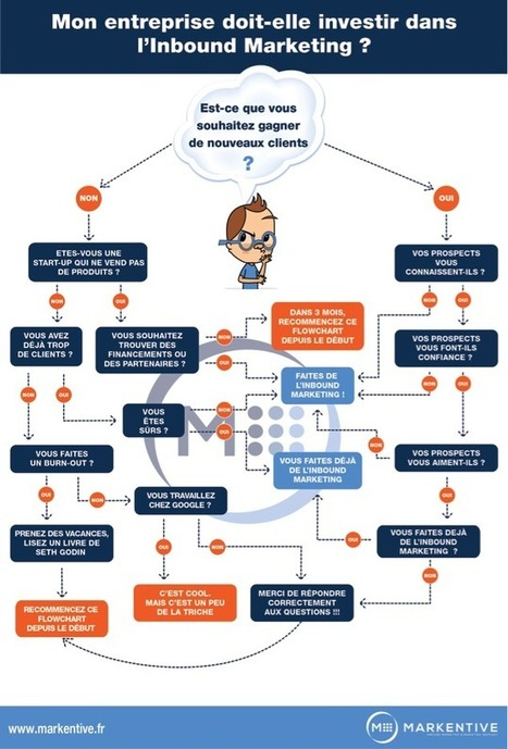 10 tactiques de Rand Fishkin pour faire passer votre blog à la vitesse supérieure | Institut de l'Inbound Marketing | Scoop.it