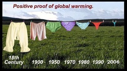 Positive proof of global warming | Y10 Humanities Geography of Climate Change | Scoop.it