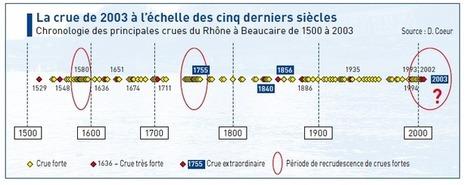 Mémoire du risque : il y a 10 ans le Rhône noyait la Camargue et une partie du Gard rhodanien | Géographie : les dernières nouvelles de la toile. | Scoop.it