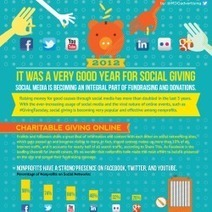 #SocialMedia 2012 : It Was a Very Good Year for Social Giving | Social Media e Innovación Tecnológica | Scoop.it