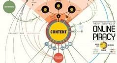 Pinterest for SEO & E-Commerce {Infographic} | Educomunicación | Scoop.it