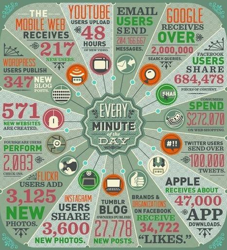 ¿Dónde están los datos de Internet? ¿Cuántos hay? | Educación a Distancia y TIC | Scoop.it