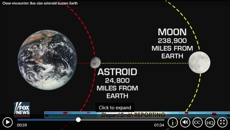 "VIDEO: ""Second Asteroid In A Month Sails By Without Us Detecting It First"" 