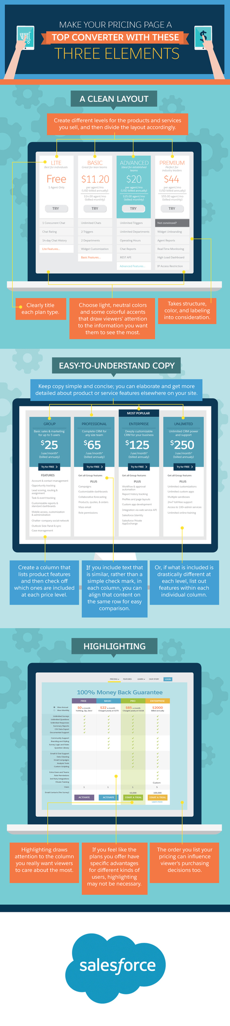 Web Design Tips: How to Display Your Prices for Better Conversions [Infographic]   Top Tech News   Scoop.it