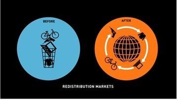 Tendances de consommation : le commerce collaboratif sauvera-t-il la consommation ? | Economie sociale et solidaire | Scoop.it