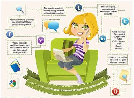 Teacher 's guide on creating Personal Learning Networks | PLN | PKM | infografiando | Scoop.it
