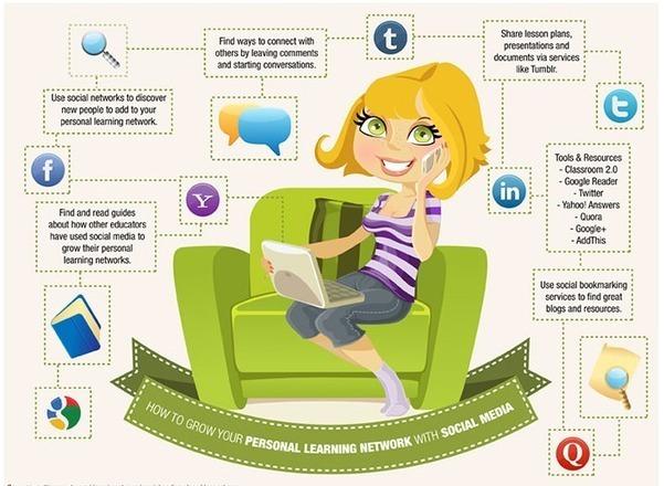 Laura Rosillo: El futuro del ELEARNING: Del contenido a la conversación.