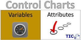 Matemáticas con Tecnología: Control Charts for Variables and Attributes. | Mathematics learning | Scoop.it