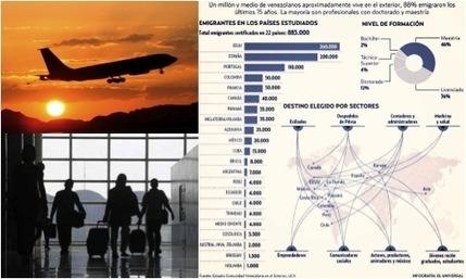 VES: Exporting Talent: VES Project and the STEM emigration from Venezuela | Proyecto VES . VES Project | Scoop.it