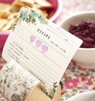 Stuff. In writing...: Recipes... By Moriah Goodner   How to Write a Recipe   Scoop.it