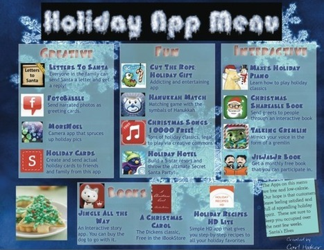 Appy Hour Menus | Edtech PK-12 | Scoop.it