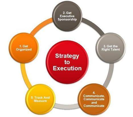 Five Steps to turn your Strategic Initiative into Execution Success - Business Operations Performance Management | Organizational Performance | Scoop.it