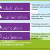 Teacher Engagement for Learning