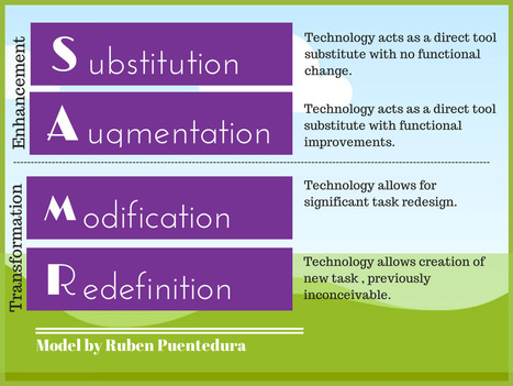 8 Examples of Transforming Lessons Through the SAMR Cycle — Emerging Education Technologies | Stretching our comfort zone | Scoop.it