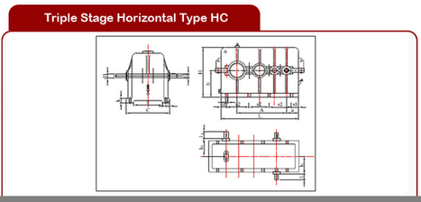 Helical Gear Box Manufacturers India | bhtindia | Scoop.it