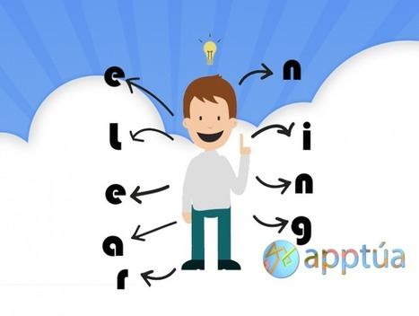 El facilitador eLearning con todas sus letras | Apptúa | Educación y TIC | Scoop.it