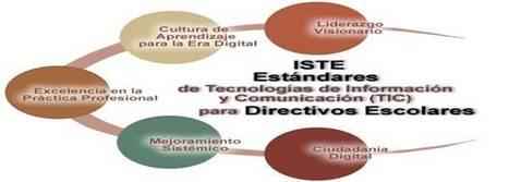 .:: REICE 2011 - Vol 9, Núm 3 ::.Resilencia, TIC y Educación.   Docentes y TIC (Teachers and ICT)   Scoop.it