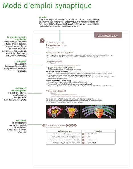 Accès Éditions : HORS D'ŒUVRE D'ARTS Répertoire 3 À 8 ANS par Patrick STRAUB   ARts plastiques à l'école   Scoop.it