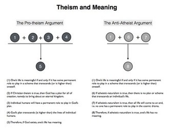 Theism and the Meaning of Life (Part One) | The Meaning of Life | Scoop.it