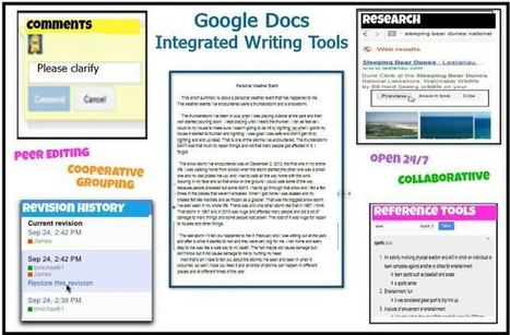6 Powerful Google Docs Features to Support the Collaborative Writing Process via @soxnevad # DigLN #EdTech, #IOLchat | Teacher Training | Scoop.it
