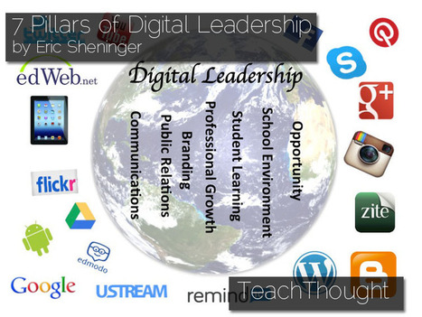 7 pillars of Digital Leadership in education | PBL ikasgelarako balio handiko balabideak  Recursos de alto valor para mi aula PBL | Scoop.it