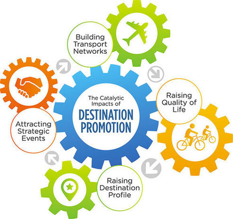 How destination marketing drives economic growth | Turismo, viaggiatori e dintorni-Comunicazione e accoglienza (non solo) 2.0 | Scoop.it