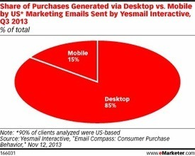 Retail Benefits Most from Mobile Email Revolution   mobile marketing   Scoop.it
