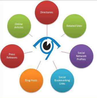 How to Get Valuable Backlinks for a Joomla Website | Marketing & Finance | Scoop.it