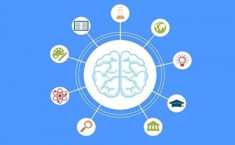 Les tendances du marketing digital sur les réseaux sociaux - Stratégies | Internet world | Scoop.it