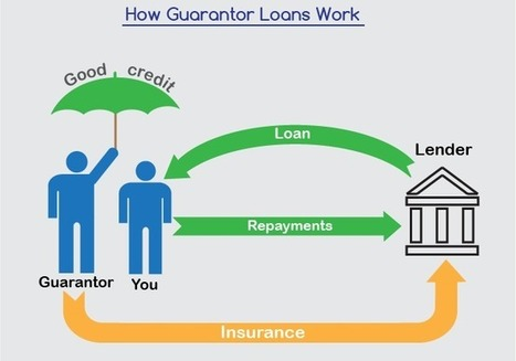 Obtaining A Guarantor Loan | Instantpaydayloansltd | Scoop.it